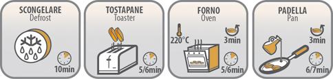 preparazione mozzarella in carrozza