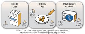 preparazione-olive-all-ascolana-al-volo