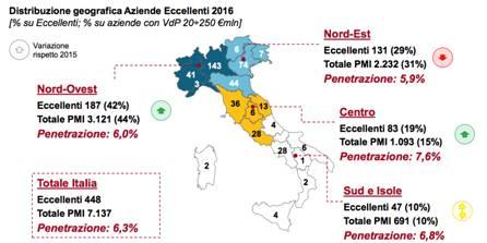eccellenze sud italia
