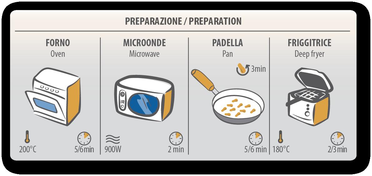 preparazione cozze panate